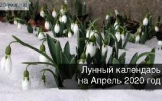 Лунный календарь, гороскоп, апрель 2020