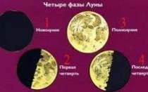 Лунный календарь, фазы Луны